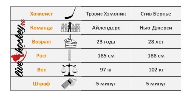 хамоник2