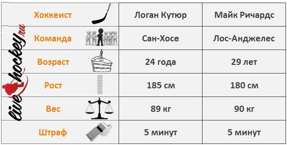 кутюр-ричардс